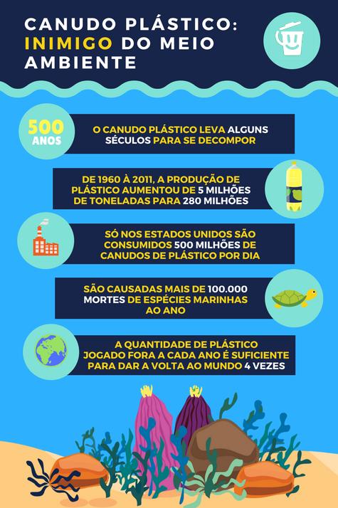Infografico para facebook